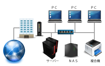 network-construction-lan