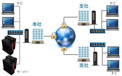 network-construction-vpn